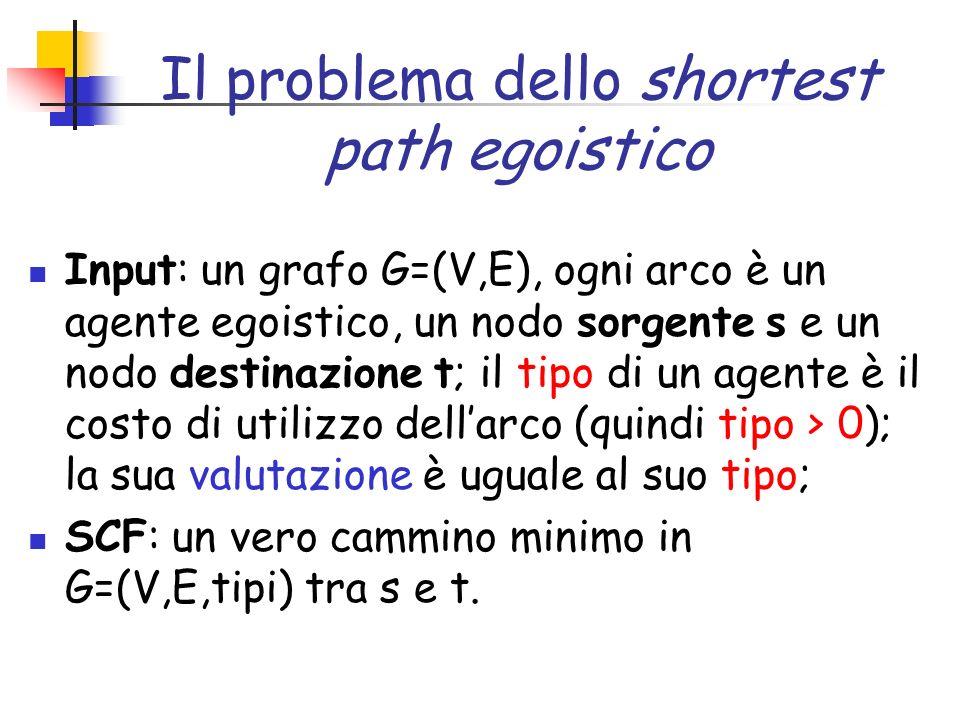 Meccanismo one-parameter per lSPT non utilitario M SPT = g(r): dato il grafo e le dichiarazioni, calcola un SPT S G (s) di G=(V,E,r) utilizzando lalgoritmo di Dijkstra.