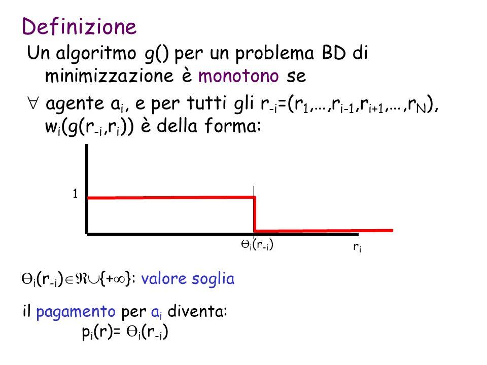 Un algoritmo g() per un problema BD di minimizzazione è monotono se agente a i, e per tutti gli r -i =(r 1,…,r i-1,r i+1,…,r N ), w i (g(r -i,r i )) è