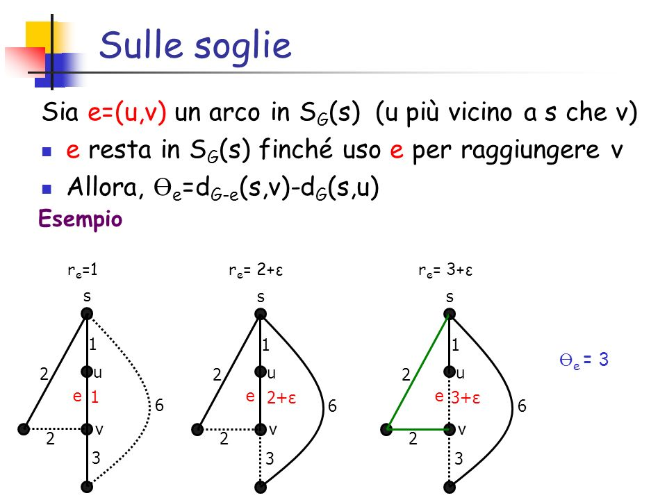 Sulle soglie Sia e=(u,v) un arco in S G (s) (u più vicino a s che v) e resta in S G (s) finché uso e per raggiungere v Allora, Ө e =d G-e (s,v)-d G (s