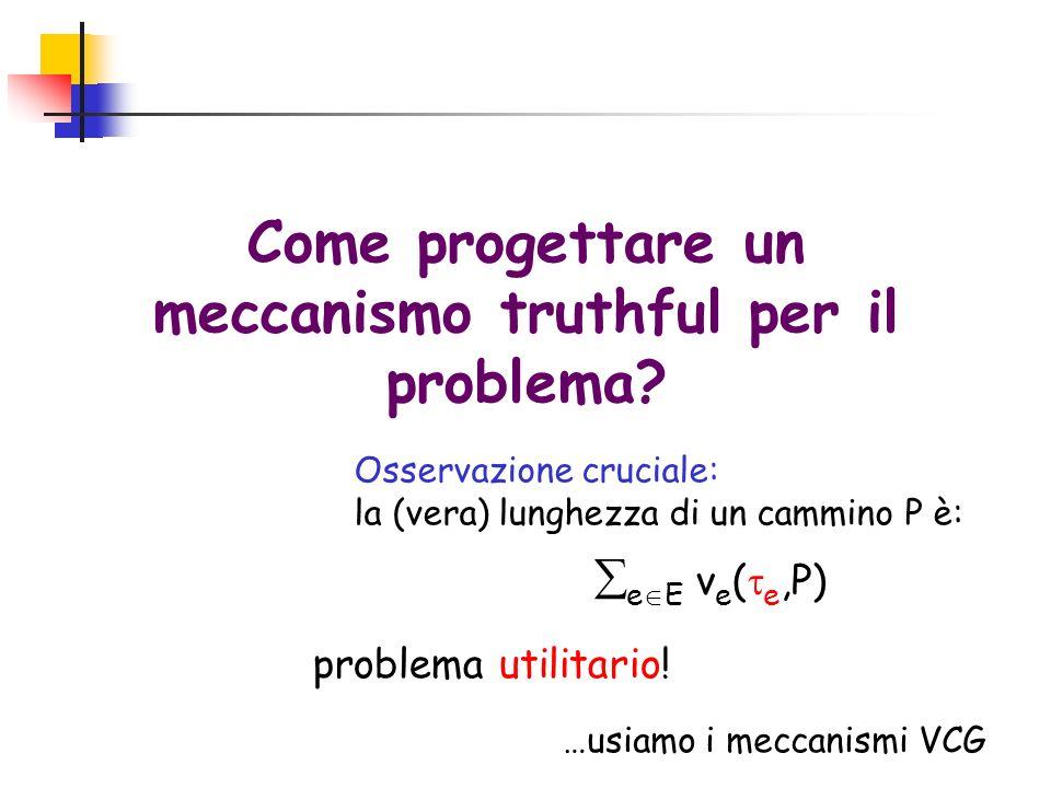 Meccanismi one-parameter (OP) g(r): qualsiasi algoritmo monotono p i (r) = h i (r -i ) + r i w i (r) - w i (r -i,z) dz 0 riri h i (r -i ): funzione arbitraria indipendente da r i