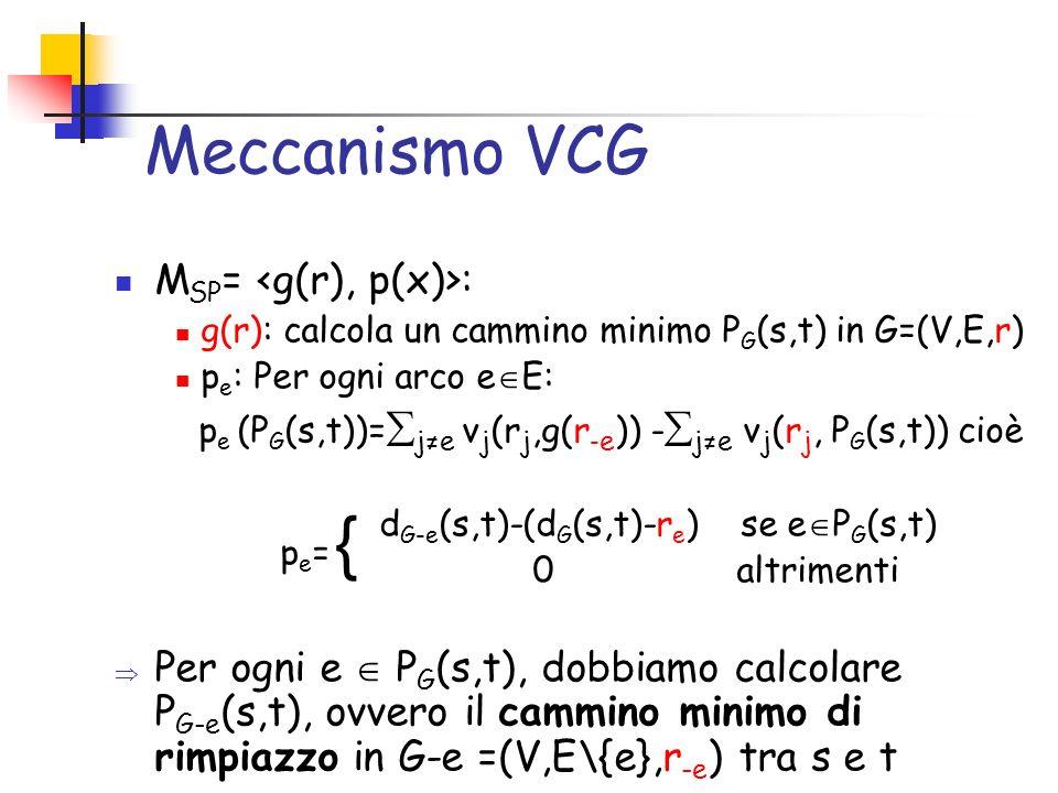 Meccanismo VCG M SP = : g(r): calcola un cammino minimo P G (s,t) in G=(V,E,r) p e : Per ogni arco e E: p e (P G (s,t))= je v j (r j,g(r - e )) - je v