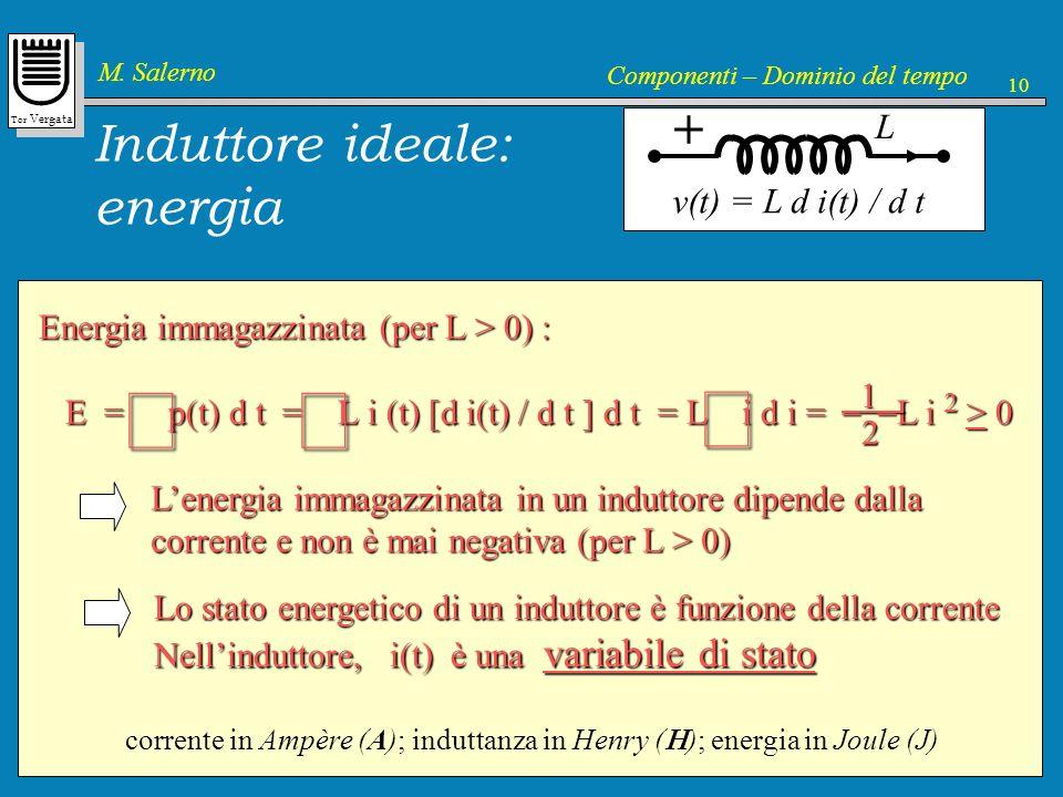 Tor Vergata M. Salerno Componenti – Dominio del tempo 10 Energia immagazzinata (per L > 0) : E = p(t) d t = L i (t) [d i(t) / d t ] d t = L i d i = L