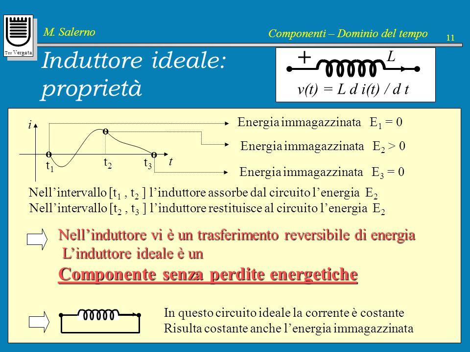 Tor Vergata M. Salerno Componenti – Dominio del tempo 11 Induttore ideale: proprietà + v(t) = L d i(t) / d t L i t o Energia immagazzinata E 3 = 0 t3t