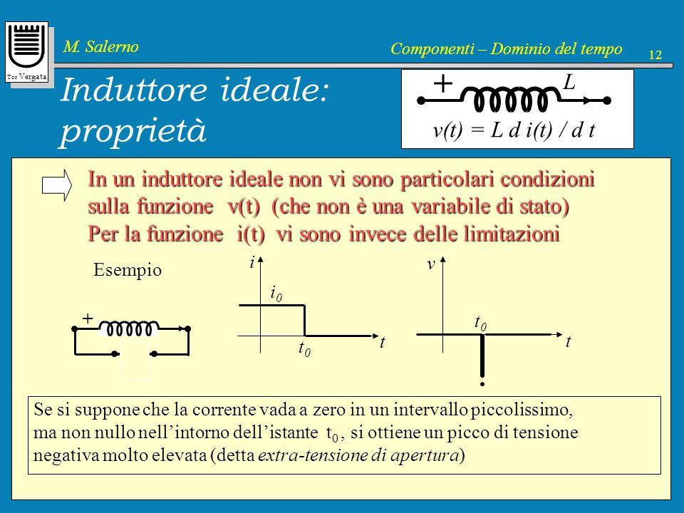 Tor Vergata M. Salerno Componenti – Dominio del tempo 12 In un induttore ideale non vi sono particolari condizioni sulla funzione v(t) (che non è una