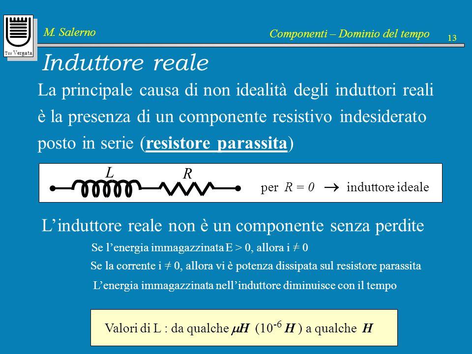 Tor Vergata M. Salerno Componenti – Dominio del tempo 13 Induttore reale La principale causa di non idealità degli induttori reali è la presenza di un