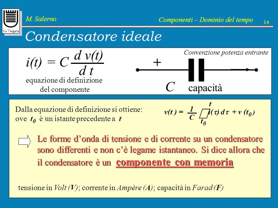 Tor Vergata M. Salerno Componenti – Dominio del tempo 14 Dalla equazione di definizione si ottiene: ove t 0 è un istante precedente a t Condensatore i