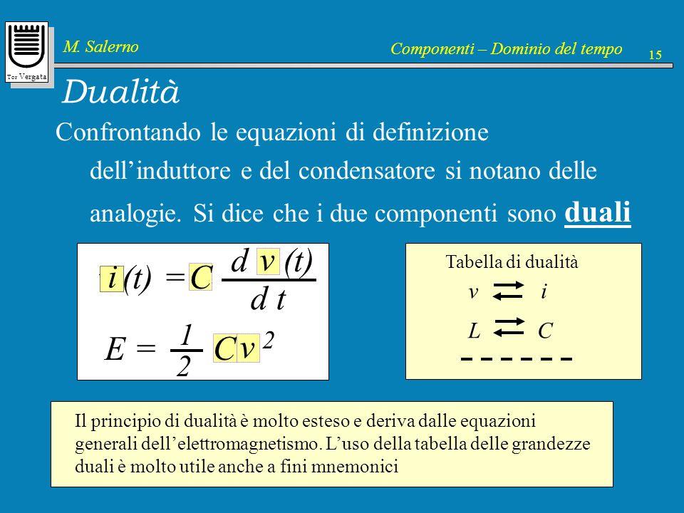 Tor Vergata M. Salerno Componenti – Dominio del tempo 15 Dualità Confrontando le equazioni di definizione dellinduttore e del condensatore si notano d