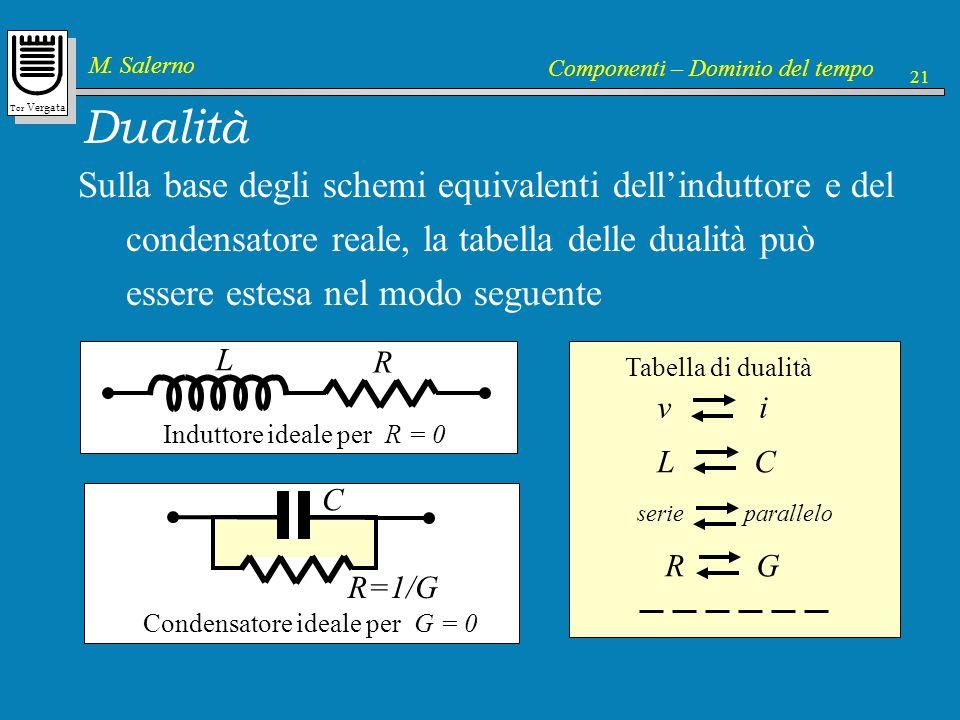 Tor Vergata M. Salerno Componenti – Dominio del tempo 21 Dualità Sulla base degli schemi equivalenti dellinduttore e del condensatore reale, la tabell