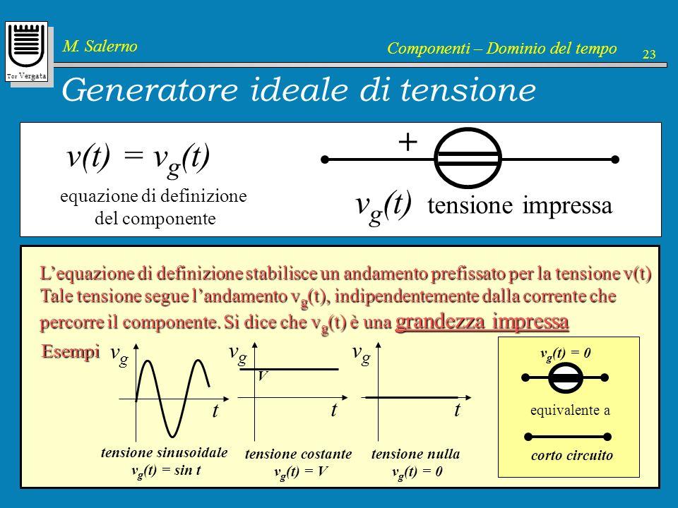 Tor Vergata M. Salerno Componenti – Dominio del tempo 23 Generatore ideale di tensione v g (t) tensione impressa + v(t) = v g (t) equazione di definiz