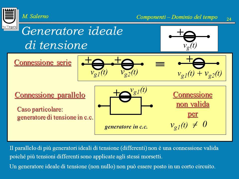 Tor Vergata M. Salerno Componenti – Dominio del tempo 24 Generatore ideale di tensione v g (t) + Connessione serie v g1 (t) ++ v g2 (t) Connessione pa