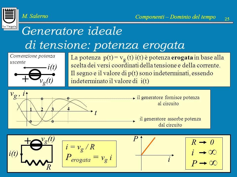 Tor Vergata M. Salerno Componenti – Dominio del tempo 25 Generatore ideale di tensione: potenza erogata v g (t) i(t) + Convenzione potenza uscente La
