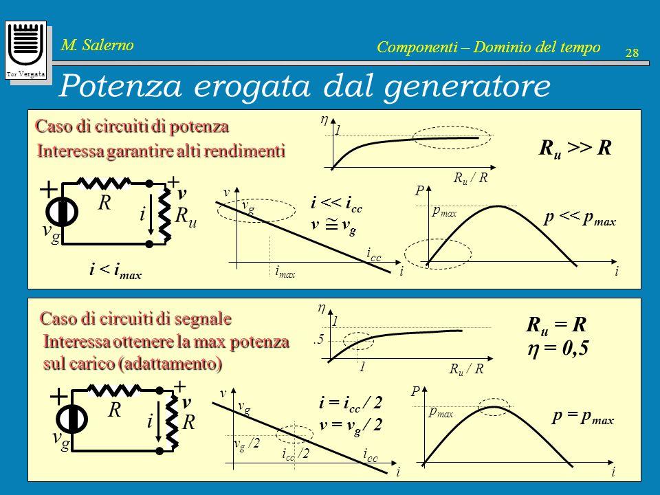 Tor Vergata M. Salerno Componenti – Dominio del tempo 28 Caso di circuiti di potenza Potenza erogata dal generatore + v g R Interessa garantire alti r