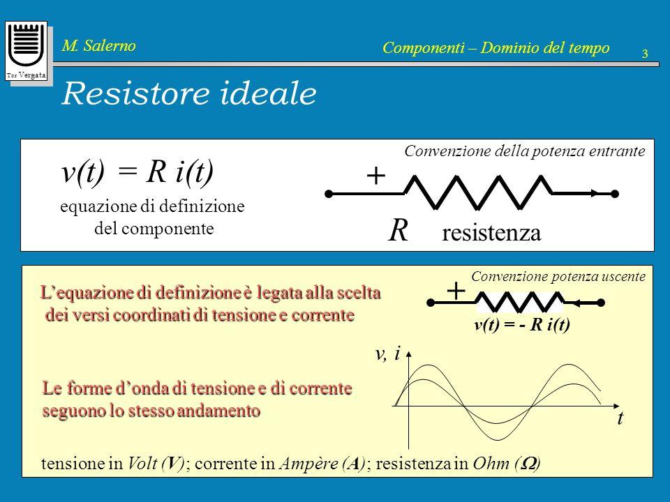 Tor Vergata M. Salerno Componenti – Dominio del tempo 3 Resistore ideale + Convenzione della potenza entrante R resistenza v(t) = R i(t) equazione di