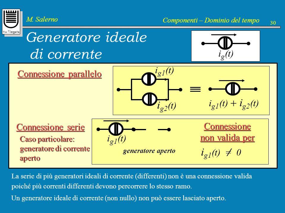 Tor Vergata M. Salerno Componenti – Dominio del tempo 30 Generatore ideale di corrente Connessione parallelo i g (t) i g2 (t) i g1 (t) i g1 (t) i g2 (