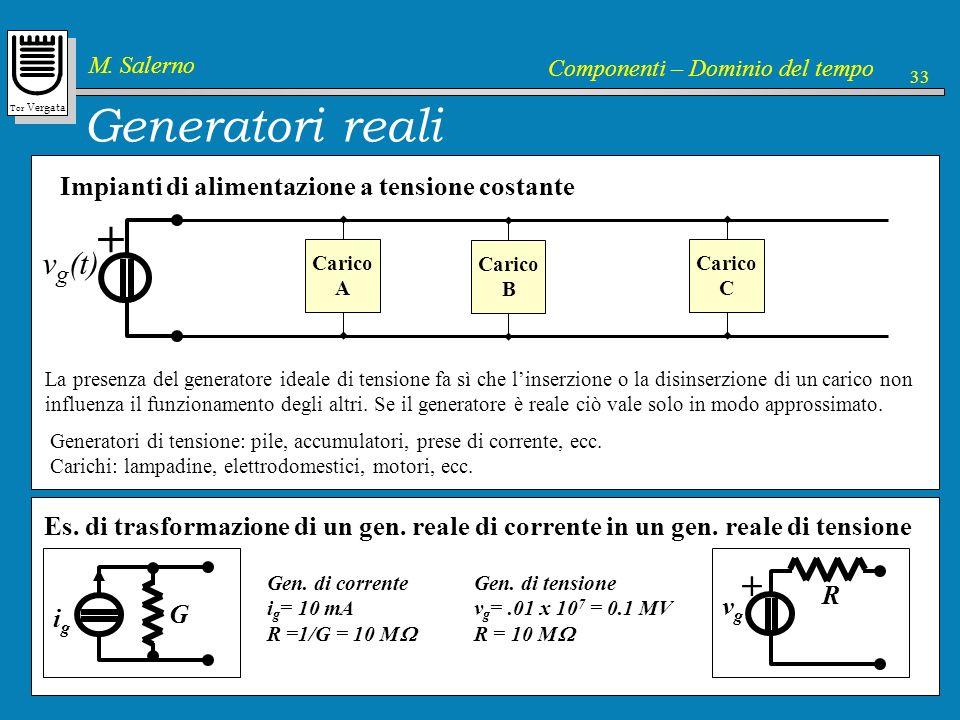 Tor Vergata M. Salerno Componenti – Dominio del tempo 33 Generatori reali Impianti di alimentazione a tensione costante v g (t) + Carico A Carico B Ca