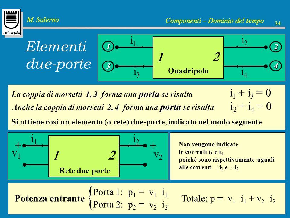 Tor Vergata M. Salerno Componenti – Dominio del tempo 34 Elementi due-porte Quadripolo i1i11 i3i3 3 i 1 + i 3 = 0 1, 3 porta La coppia di morsetti 1,