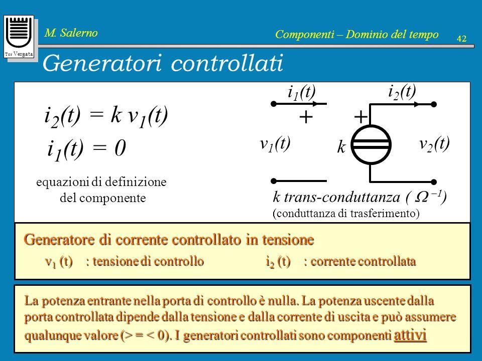 Tor Vergata M. Salerno Componenti – Dominio del tempo 42 La potenza entrante nella porta di controllo è nulla. La potenza uscente dalla porta controll