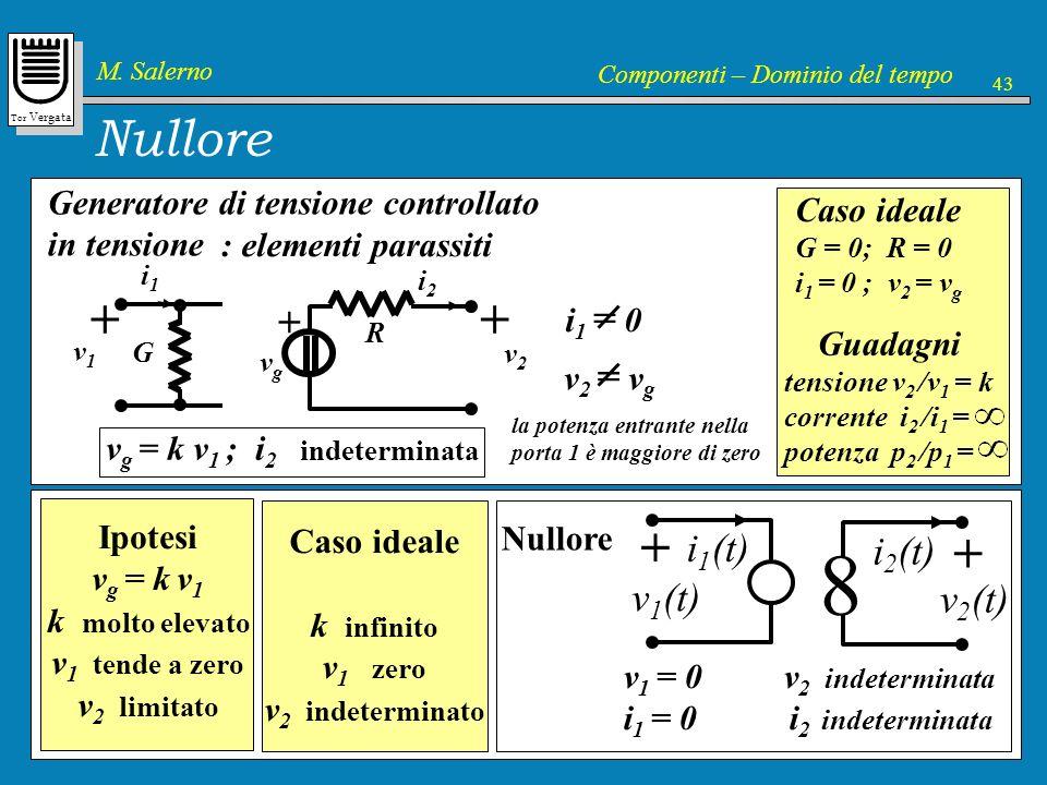Tor Vergata M. Salerno Componenti – Dominio del tempo 43 Ipotesi v g = k v 1 k molto elevato v 1 tende a zero v 2 limitato Nullore + v 1 i 2 i 1 G i 1