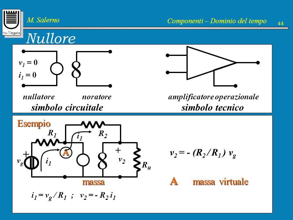 Tor Vergata M. Salerno Componenti – Dominio del tempo 44 Esempio Nullore nullatore noratore simbolo circuitale amplificatore operazionale simbolo tecn