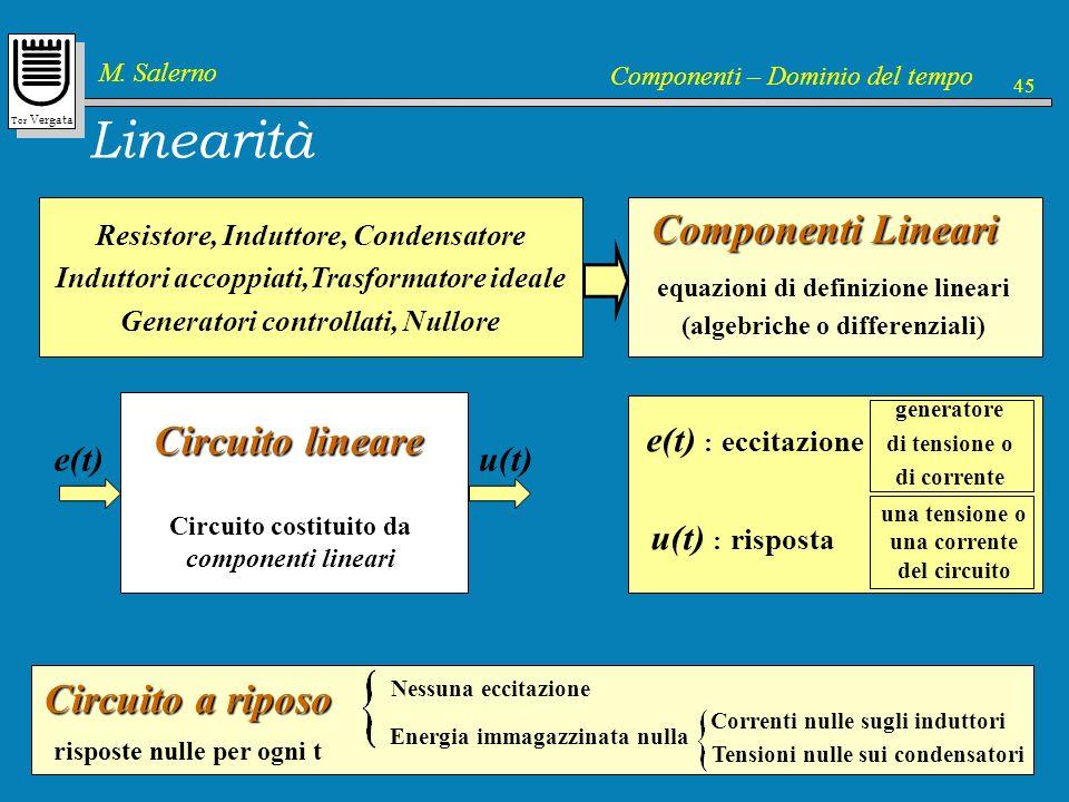 Tor Vergata M. Salerno Componenti – Dominio del tempo 45 Linearità Resistore, Induttore, Condensatore Induttori accoppiati,Trasformatore ideale Genera