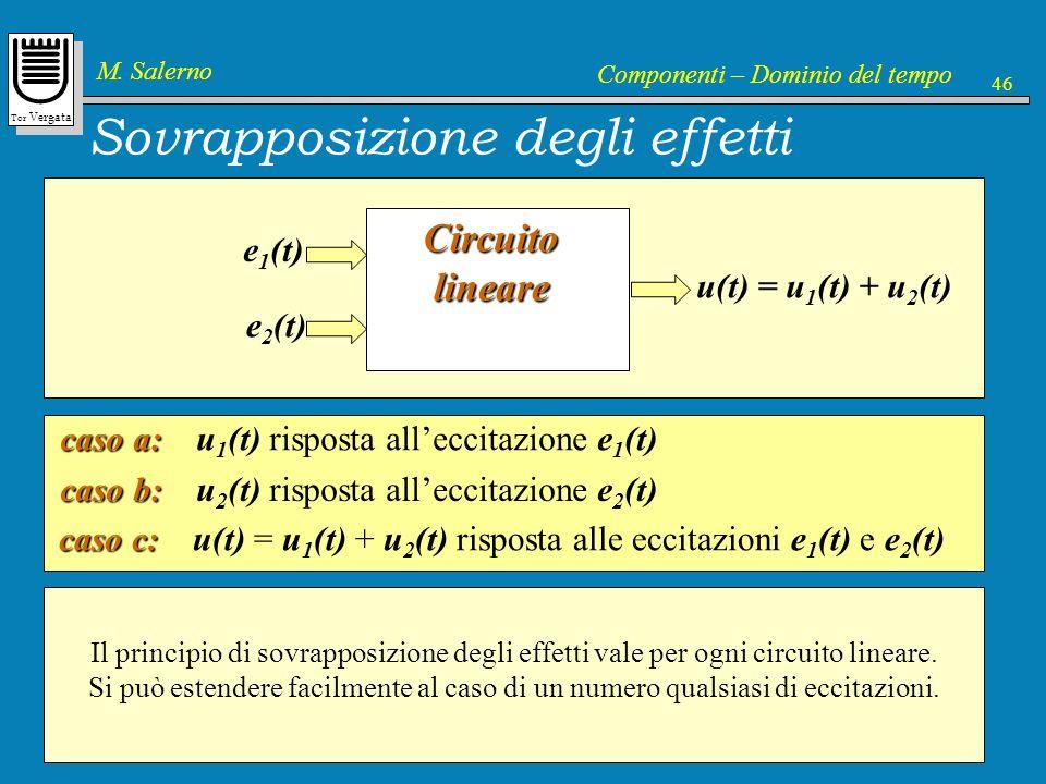 Tor Vergata M. Salerno Componenti – Dominio del tempo 46 Sovrapposizione degli effetti Circuito lineare a riposo e 1 (t) u 1 (t) caso a: caso a: u 1 (