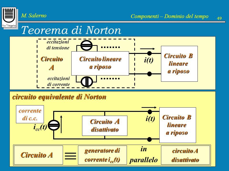 Tor Vergata M. Salerno Componenti – Dominio del tempo 49 Teorema di Norton Circuito A Circuito lineare a riposo Circuito B lineare a riposo eccitazion
