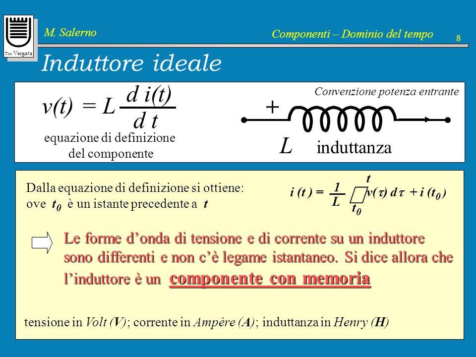 Tor Vergata M. Salerno Componenti – Dominio del tempo 8 Induttore ideale equazione di definizione del componente L induttanza v(t) = L d i(t) d td t D