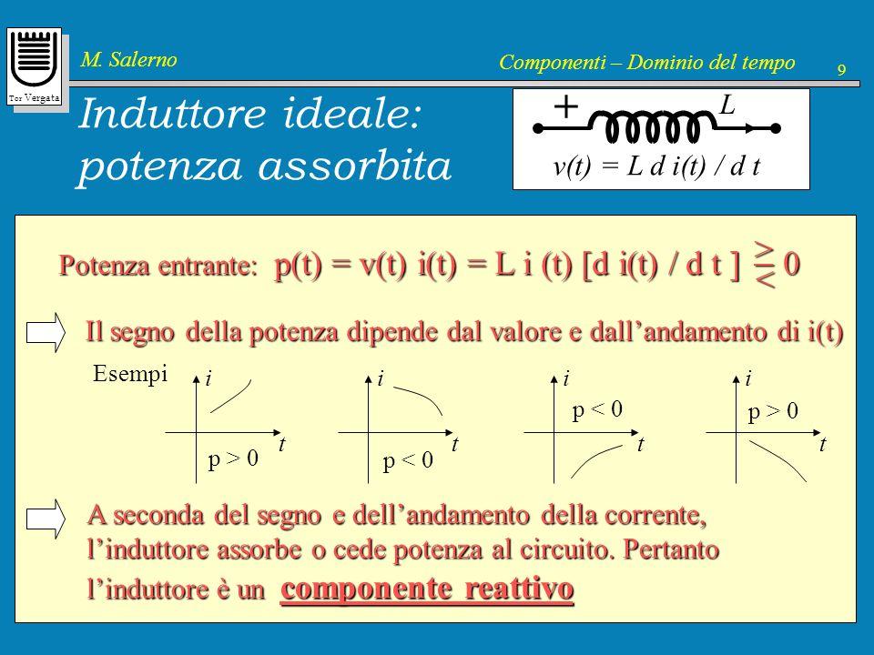 Tor Vergata M. Salerno Componenti – Dominio del tempo 9 Potenza entrante: p(t) = v(t) i(t) = L i (t) [d i(t) / d t ] 0 > < Induttore ideale: potenza a