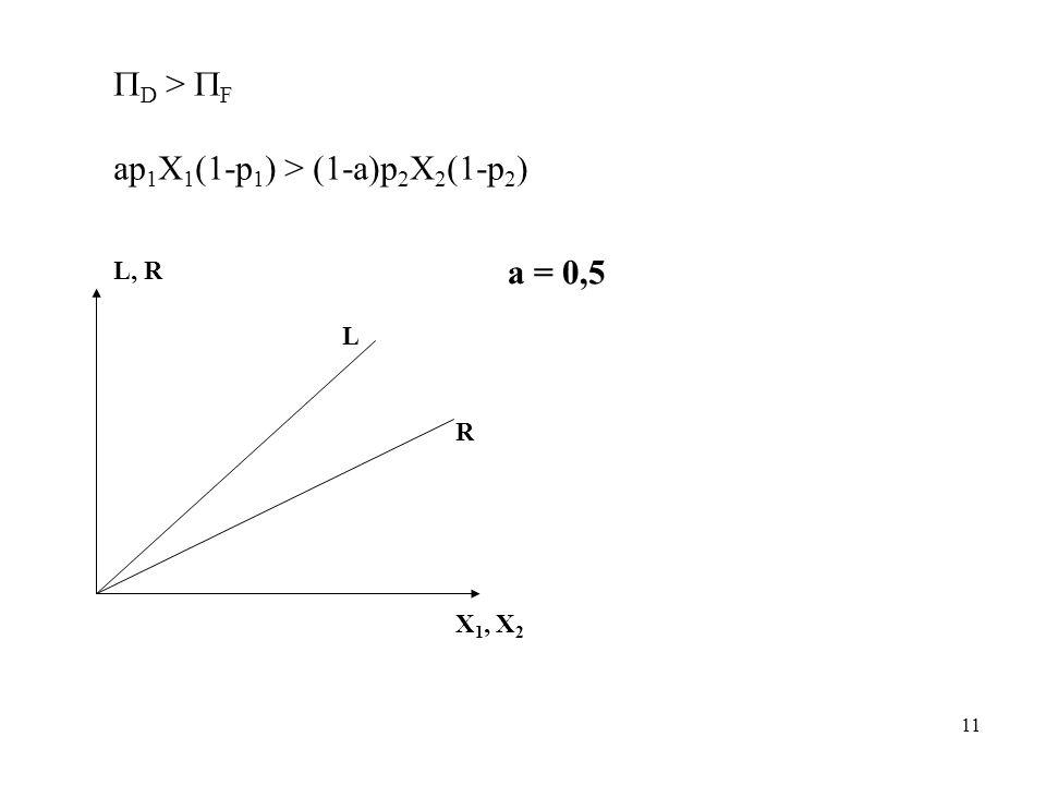 11 D > F ap 1 X 1 (1-p 1 ) > (1-a)p 2 X 2 (1-p 2 ) L, R L R X 1, X 2 a = 0,5