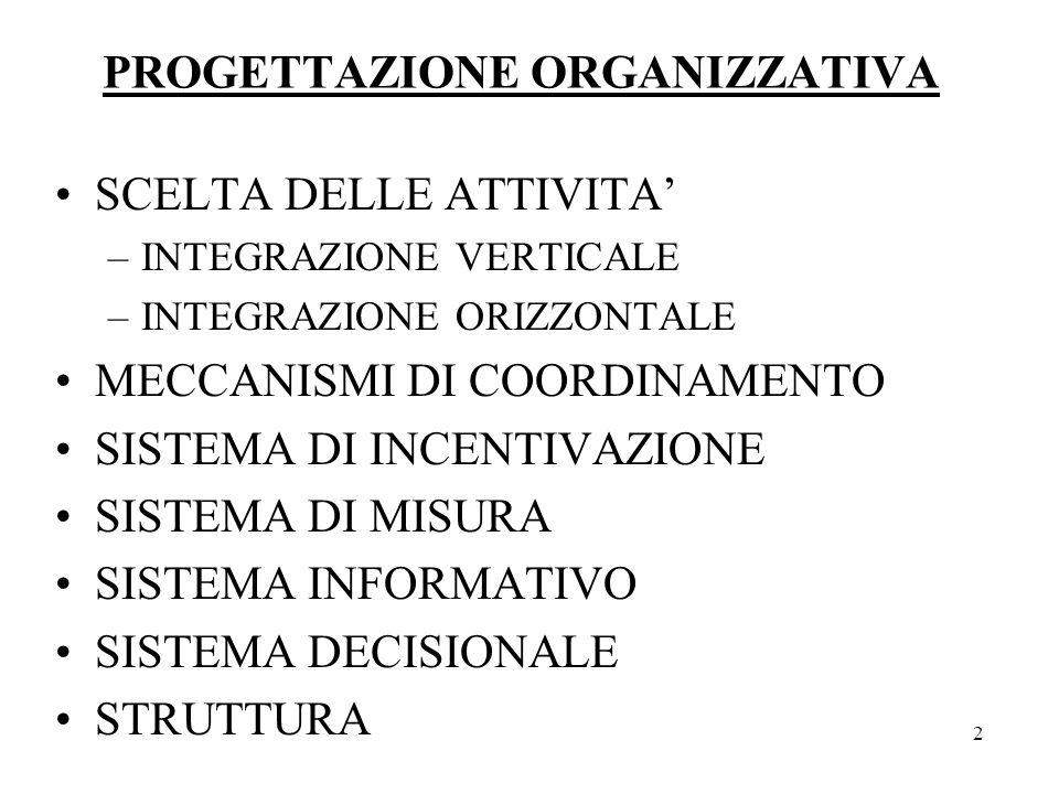 2 PROGETTAZIONE ORGANIZZATIVA SCELTA DELLE ATTIVITA –INTEGRAZIONE VERTICALE –INTEGRAZIONE ORIZZONTALE MECCANISMI DI COORDINAMENTO SISTEMA DI INCENTIVAZIONE SISTEMA DI MISURA SISTEMA INFORMATIVO SISTEMA DECISIONALE STRUTTURA