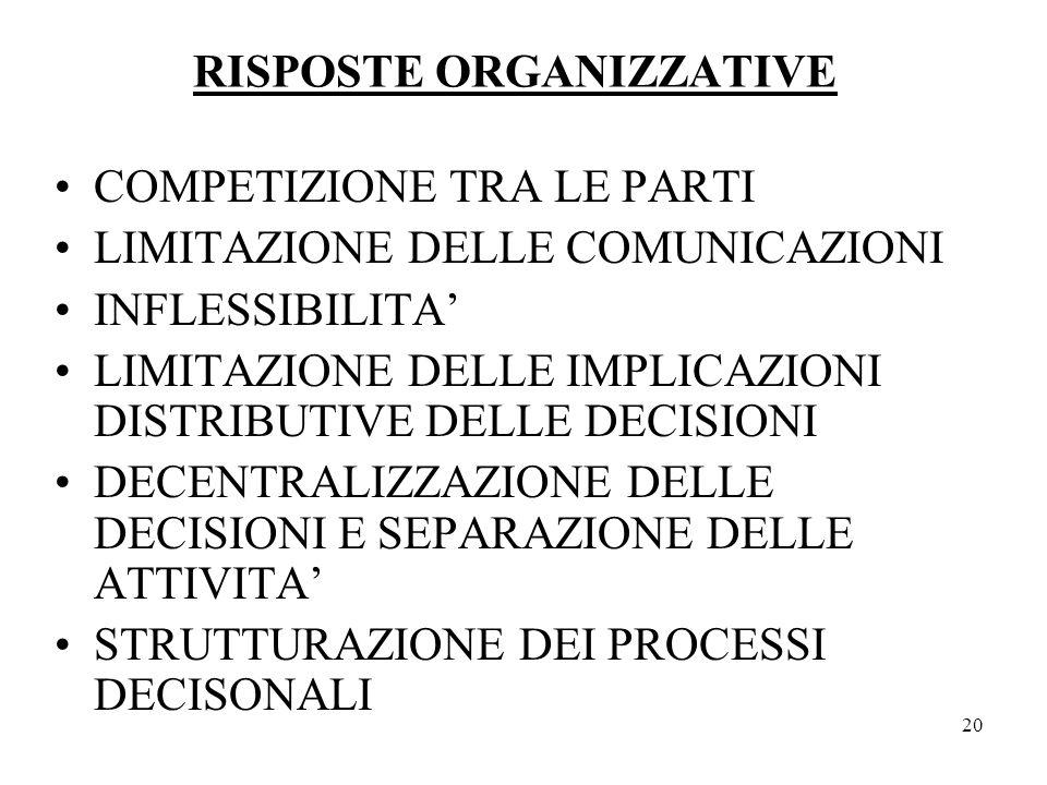 20 RISPOSTE ORGANIZZATIVE COMPETIZIONE TRA LE PARTI LIMITAZIONE DELLE COMUNICAZIONI INFLESSIBILITA LIMITAZIONE DELLE IMPLICAZIONI DISTRIBUTIVE DELLE DECISIONI DECENTRALIZZAZIONE DELLE DECISIONI E SEPARAZIONE DELLE ATTIVITA STRUTTURAZIONE DEI PROCESSI DECISONALI