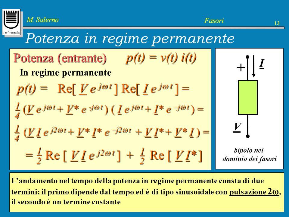 Tor Vergata M. Salerno Fasori 13 Potenza in regime permanente + V I bipolo nel dominio dei fasori Potenza (entrante) p(t) = v(t) i(t) In regime perman