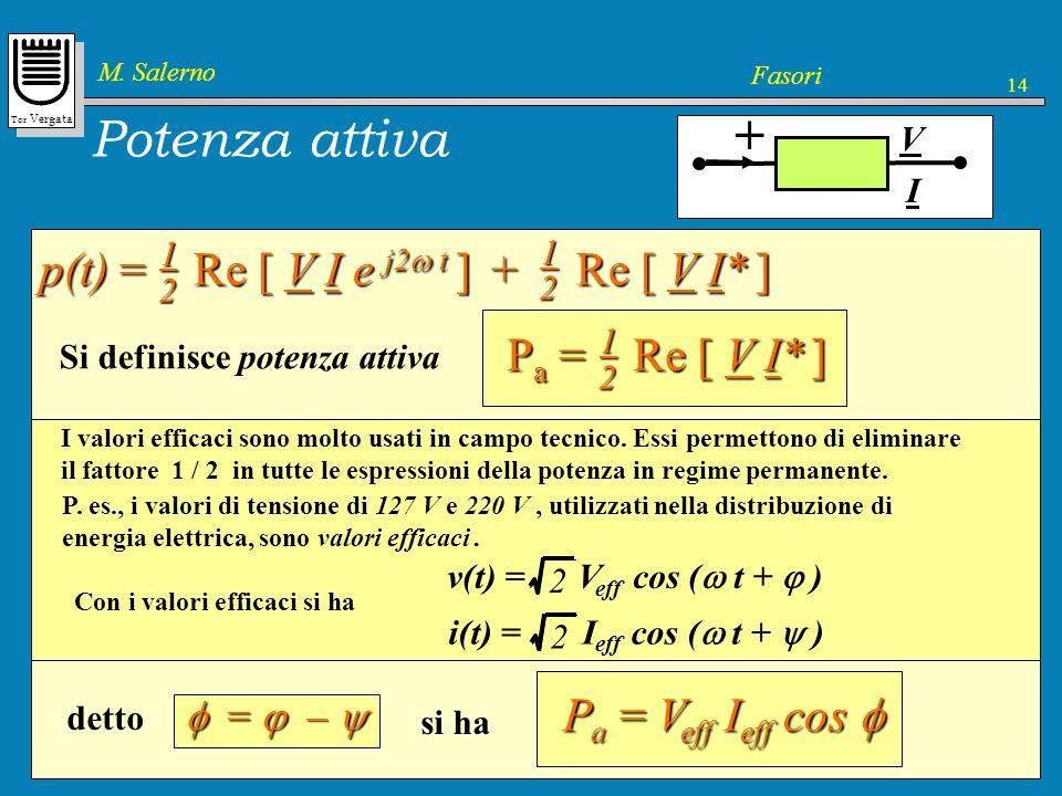 Tor Vergata M. Salerno Fasori 14 Potenza attiva + V I 12 p(t) = Re [ V I e j2 t ] + Re [ V I* ] 1 2 In contrapposizione p(t) è detta potenza istantane