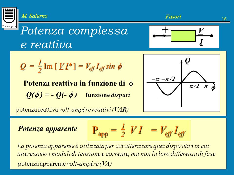 Tor Vergata M. Salerno Fasori 16 Potenza complessa e reattiva + V I P a = Re [ V I* ] 12 Q = Im [ P c ] = Re [ P c ] potenza complessa P c = V I* 1 2