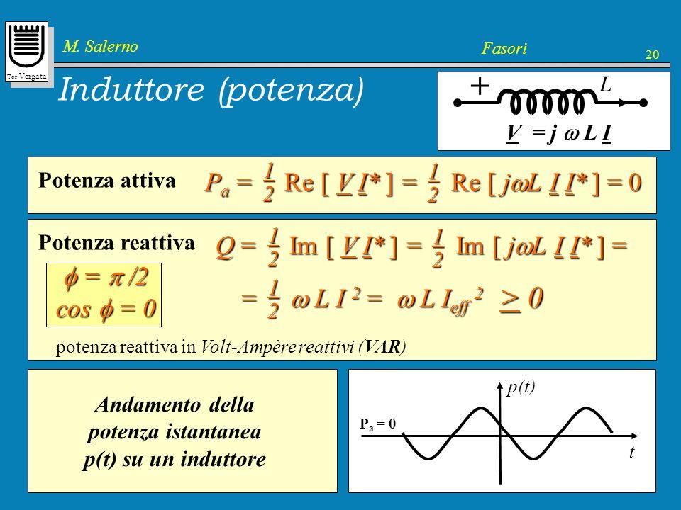 Tor Vergata M. Salerno Fasori 20 Induttore (potenza) + L V = j L I Potenza reattiva potenza reattiva in Volt-Ampère reattivi (VAR) 1 2 Q = Im [ V I* ]