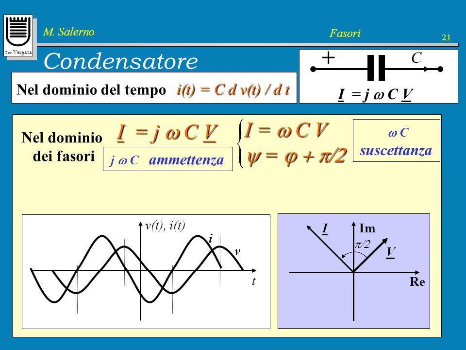 Tor Vergata M. Salerno Fasori 21 i(t) = C d v(t) / d t Condensatore i(t) = C d v(t) / d t C + Nel dominio del tempo In regime permanente Re[ I e j t ]