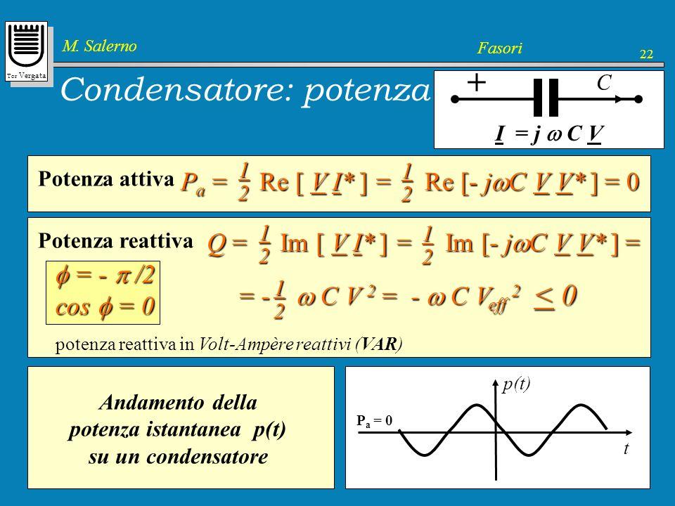 Tor Vergata M. Salerno Fasori 22 Condensatore: potenza C I = j C V + Potenza reattiva potenza reattiva in Volt-Ampère reattivi (VAR) = - C V 2 = - C V