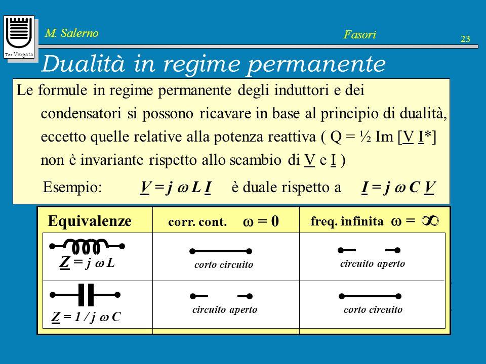 Tor Vergata M. Salerno Fasori 23 Impedenza Ammettenza Reattanza Suscettanza Induttore Condensatore Im [ I / V ] Im [ V / I ] Y = I / V Z = V / I defin