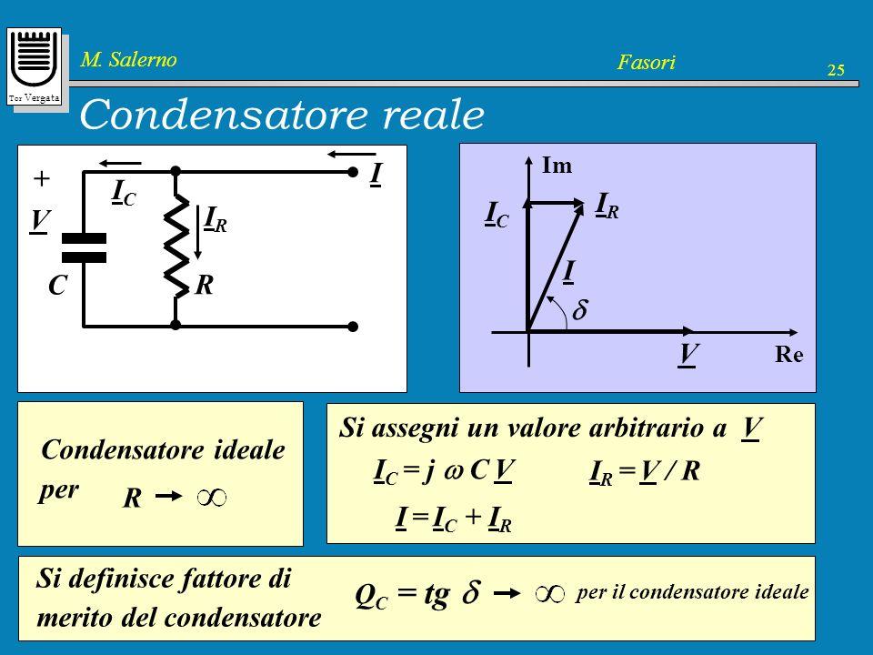 Tor Vergata M. Salerno Fasori 25 Condensatore reale C R Condensatore ideale per R Si assegni un valore arbitrario a V V + Im Re V I C = j C V ICIC ICI