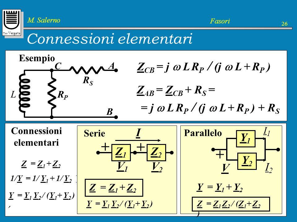 Tor Vergata M. Salerno Fasori 26 Connessioni elementari + V I In regime permanente si ha V = Z I Z impedenza I = Y V Y ammettenza Y =1 / Z Limpedenza
