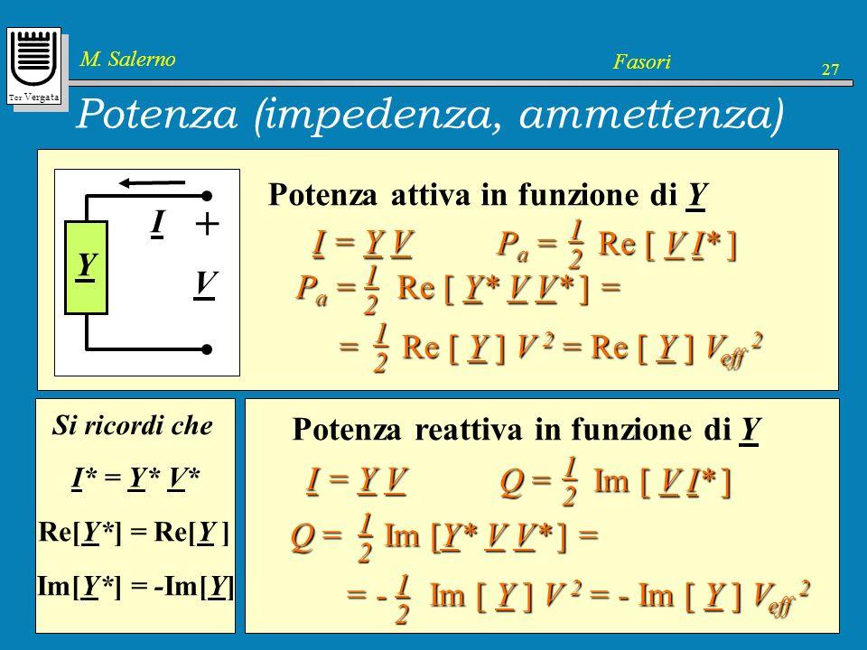 Tor Vergata M. Salerno Fasori 27 Potenza reattiva in funzione di Z Potenza (impedenza, ammettenza) + Z I V Q = Im [ V I* ] 12 V = Z I Potenza attiva i