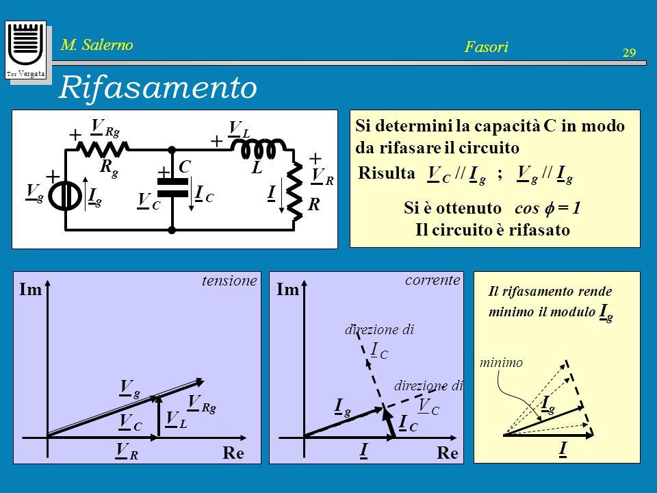Tor Vergata M. Salerno Fasori 29 Rifasamento V g + RgRg L R C + V R Si assegni un valore arbitrario alla tensione V R Im Re corrente Im Re tensione V