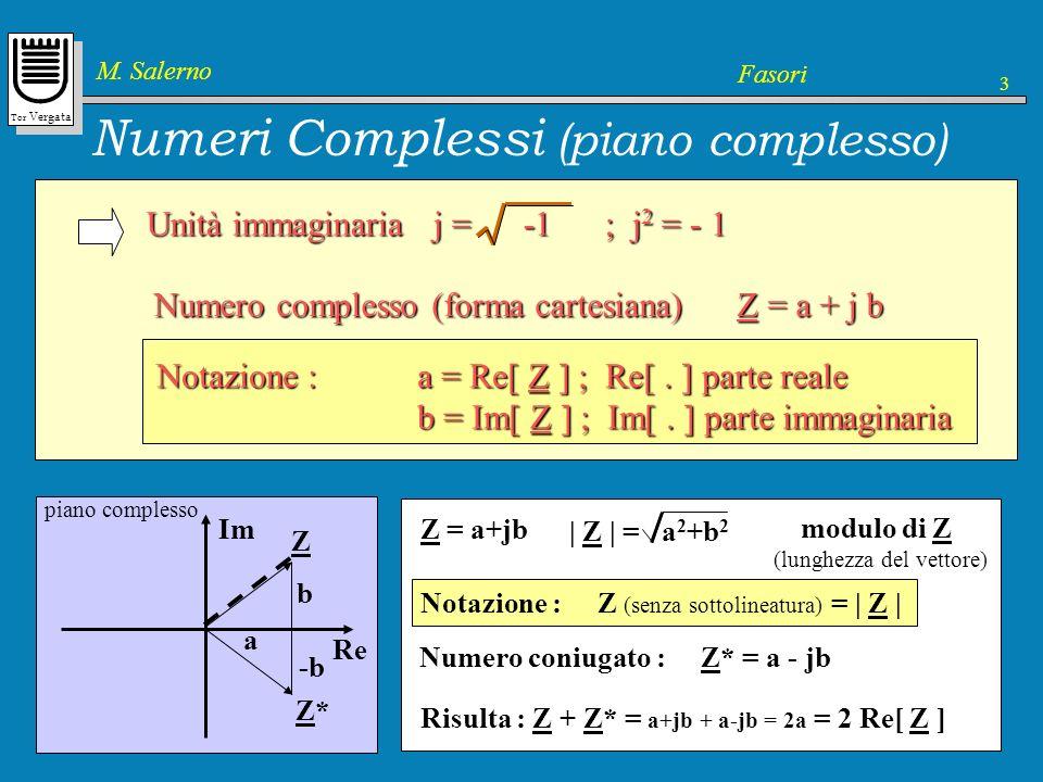 Tor Vergata M. Salerno Fasori 3 Im Re piano complesso Numeri Complessi (piano complesso) Unità immaginaria j = -1 ; j 2 = - 1 Numero complesso (forma