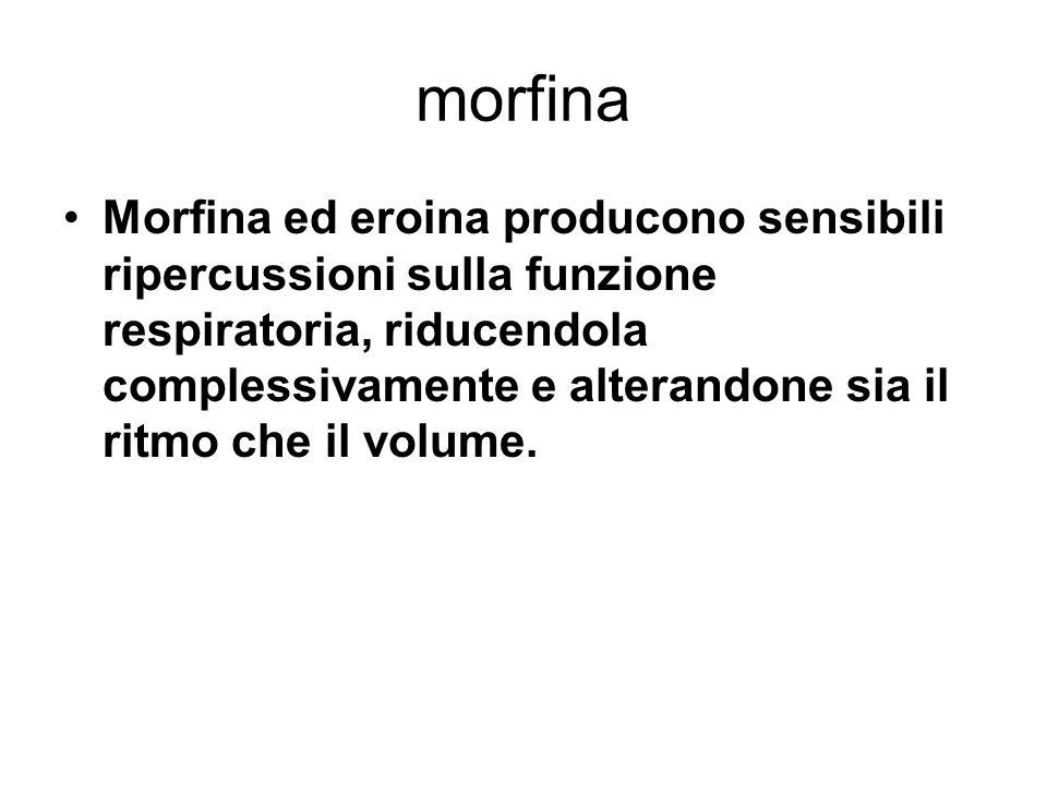 morfina eroina Altri effetti sono a carico della muscolatura dello stomaco e dell intestino, in cui si produce rilassamento.