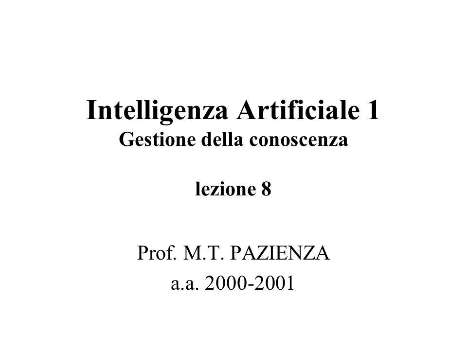 Intelligenza Artificiale 1 Gestione della conoscenza lezione 8 Prof. M.T. PAZIENZA a.a. 2000-2001