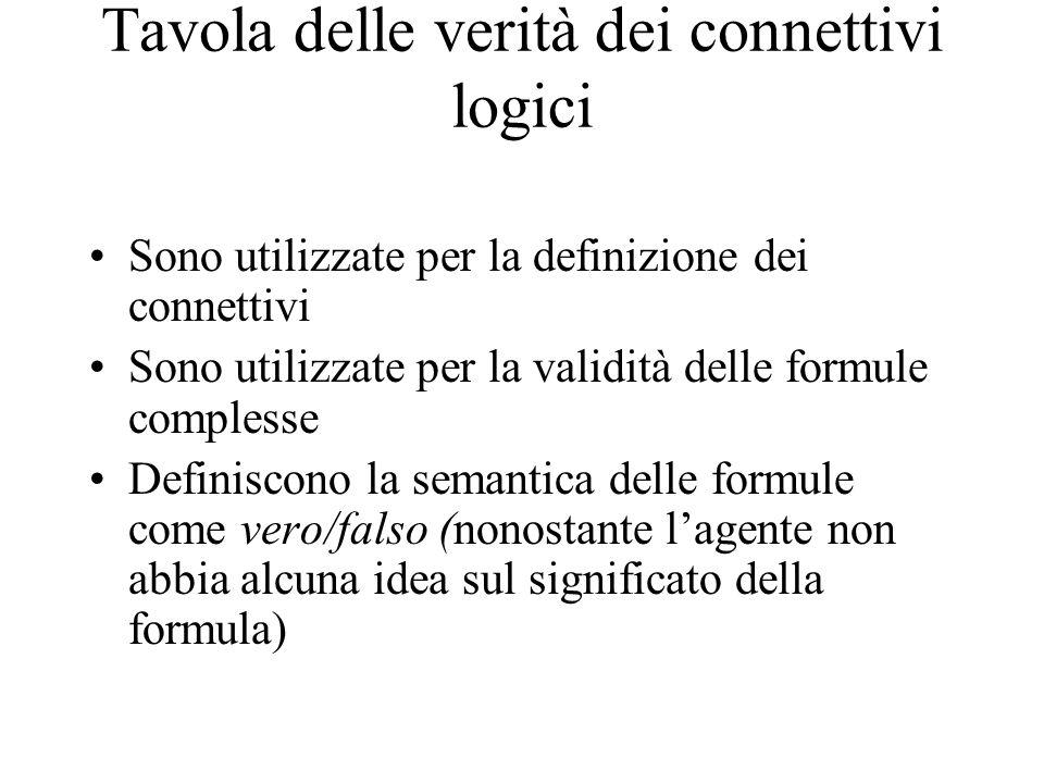 Sono utilizzate per la definizione dei connettivi Sono utilizzate per la validità delle formule complesse Definiscono la semantica delle formule come