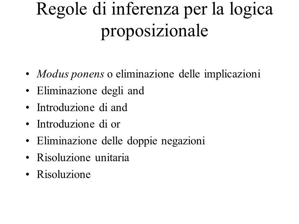 Regole di inferenza per la logica proposizionale Modus ponens o eliminazione delle implicazioni Eliminazione degli and Introduzione di and Introduzion