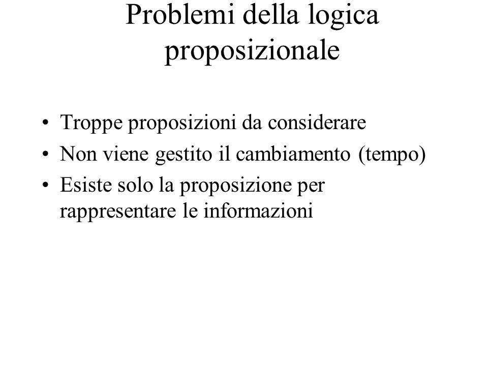 Problemi della logica proposizionale Troppe proposizioni da considerare Non viene gestito il cambiamento (tempo) Esiste solo la proposizione per rappr
