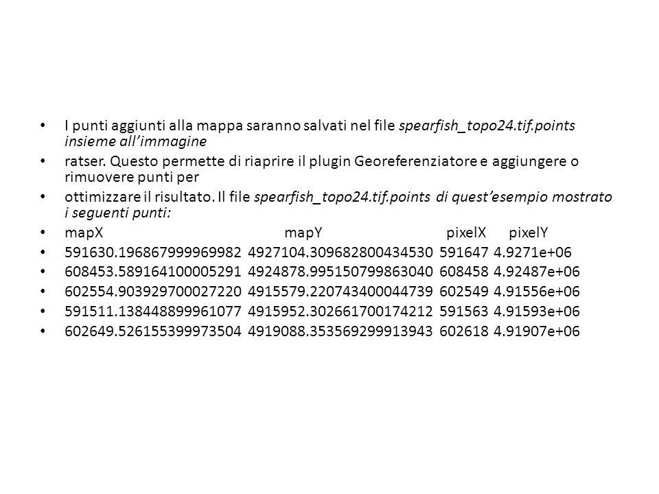 I punti aggiunti alla mappa saranno salvati nel file spearfish_topo24.tif.points insieme allimmagine ratser.