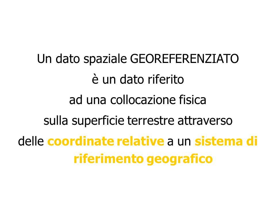 Un dato spaziale GEOREFERENZIATO è un dato riferito ad una collocazione fisica sulla superficie terrestre attraverso delle coordinate relative a un sistema di riferimento geografico